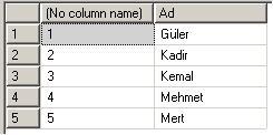 SQL CTE ve Row_Number örneği
