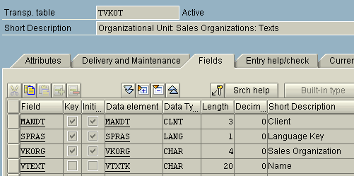 sap-table-tvkot-sales-organization-texts