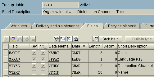 sap sales and distribution SAP Sales Distribution Channel VTWEG Text Description for Different ...