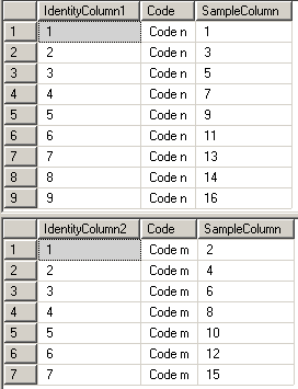 Sample SQL Column Identity Generator using OUTPUT CLAUSE in