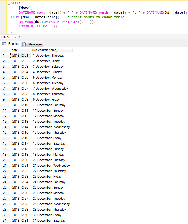 How to Create a Date Table or a SQL Server Calendar Table using CTE