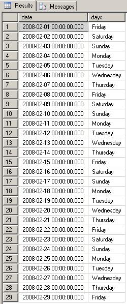 t-sql calendar GetFullMonth function
