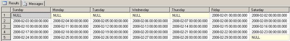 t-sql pivot command to format dates as calendar