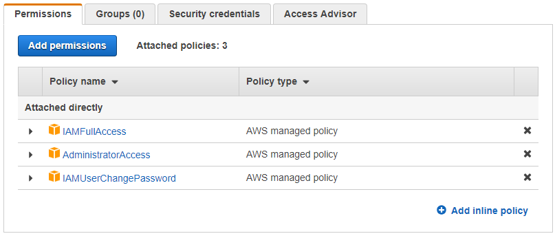 User permissions on Amazon Web Services AWS