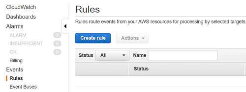 Amazon CloudWatch event rules to trigger AWS Lambda function