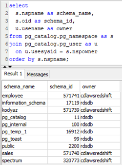 SQL query to list schemas on Redshift database