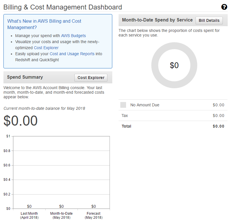 AWS Billing and Cost Management Dashboard