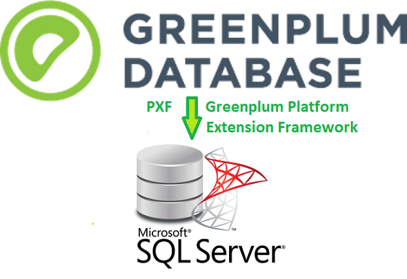 Greenplum to SQL Server database connection using PXF