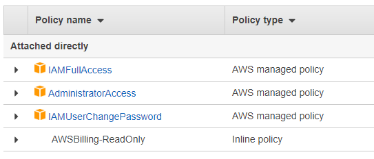 AWS IAM user permissions