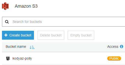 public S3 bucket in Amazon S3 dashboard