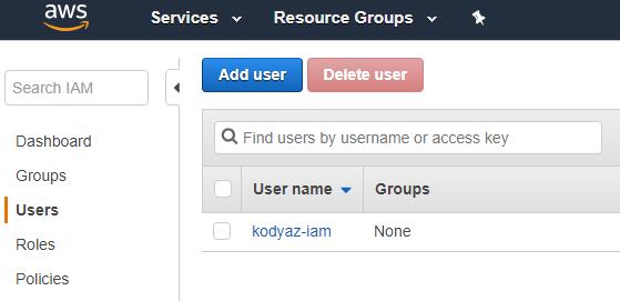 AWS account IAM users