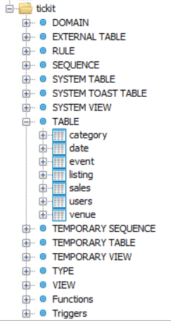 new tables under tickit schema in Amazon Redshift sample database