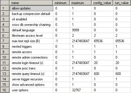 sp_configure-backup-compression
