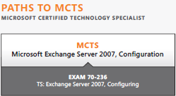mcts-microsoft-exchange-server-2007-configuration-certification
