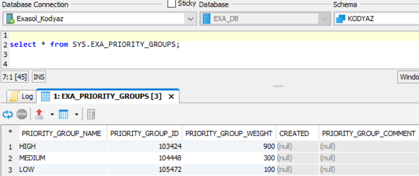 list of priority groups on Exasol database