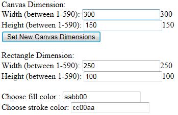 HTML5 canvas rectangle methods