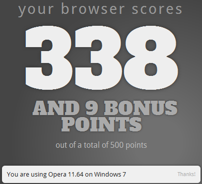Opera HTML5 browser support test score