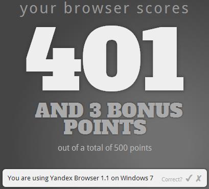 Yandex browser HTML5 support test scores