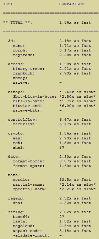 webkit-sunspider-javascript-benchmark-test