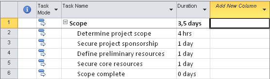 microsoft-project-gantt-chart