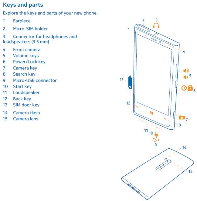Windows 8 phone Nokia Lumia 920 keys and parts