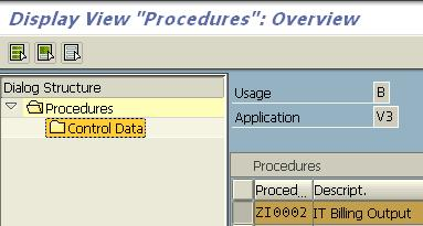 display-view-procedures