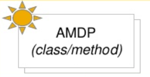ABAP AMDP class methods for SAP HANA stored procedures