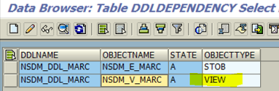 ABAP CDS View name for proxy object of MARC