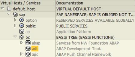 ABAP Development Tools service
