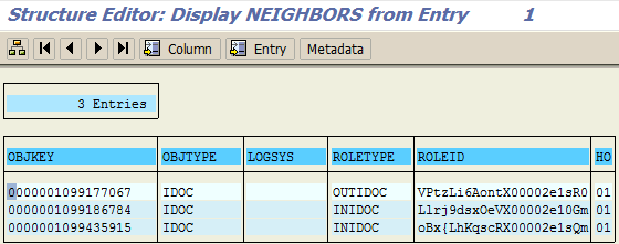 ABAP function module SREL_GET_NEXT_NEIGHBORS