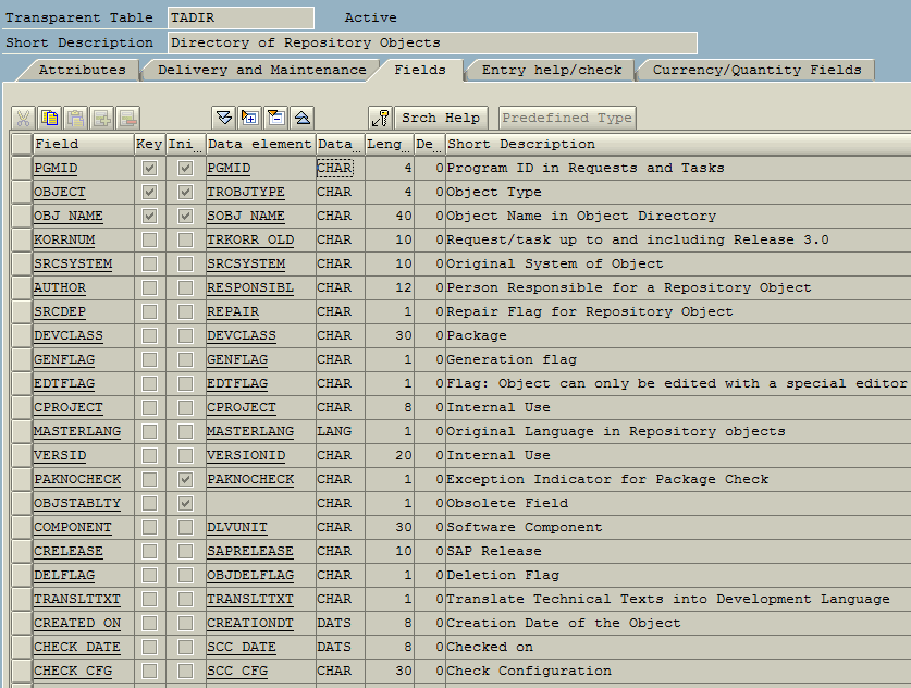 ABAP Repository Objects table TADIR