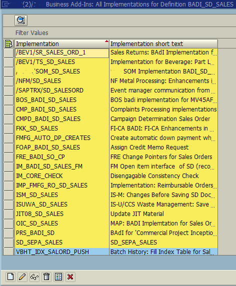 implementation list of BAdI definition for ABAP developer in SAP