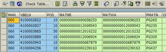 SAP table data on ALV Grid display