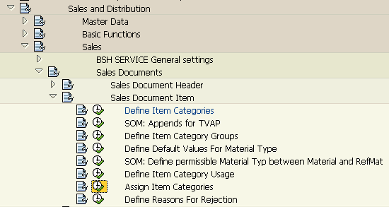 SAP item category customization for sales document type using SAP SPRO transaction