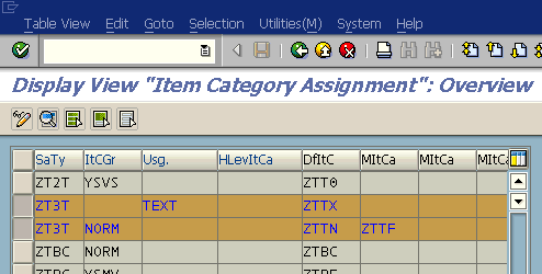 Assign SAP item category to sales document type