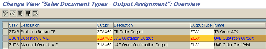 assign output procedure and output type in SAP Output Management