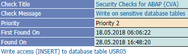 ATC Check: Write on sensitive database tables USR05