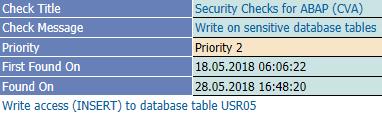 ATC Check: Write on sensitive database tables USR05