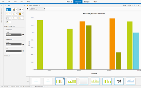 bar charts on SAP Lumira reports