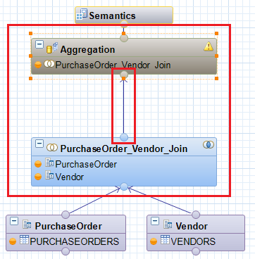 Aggregation node in calculation view