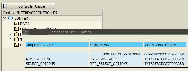 controller usage data context