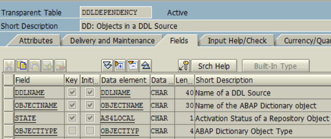 ABAP table for CDS view and DDL Source relation