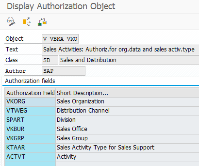 display SAP authorization object and authorization fields