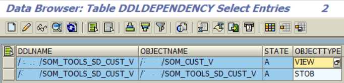 find CDS view name using DDL Source name on SAP GUI