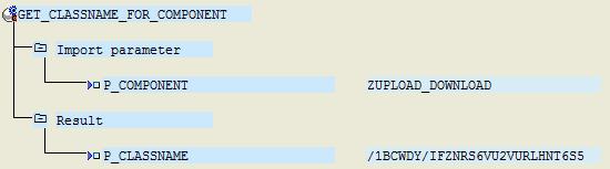 ABAP class name of SAP Web Dynpro