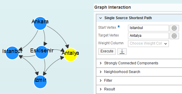 find the shortest path using Graph Viewer on SAP HANA