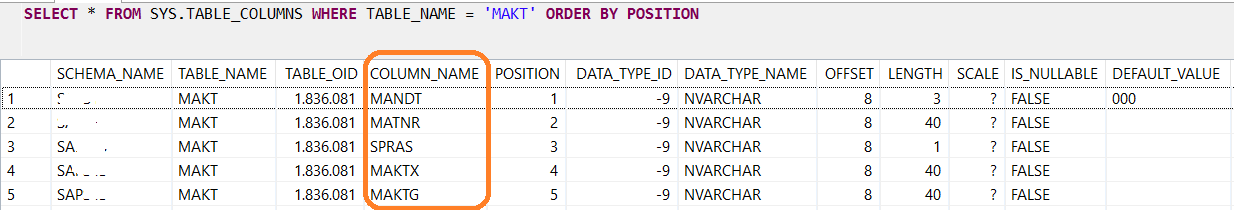 HANA database table columns list using SQL query