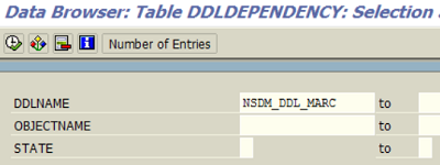 find CDS view name using DDL name
