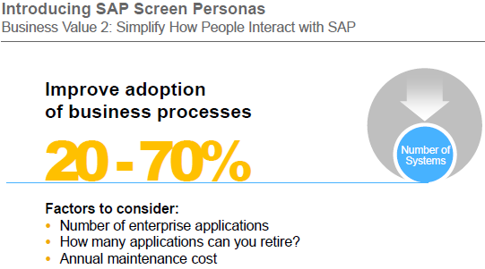 SAP Screen Personas improve adoption of business processes