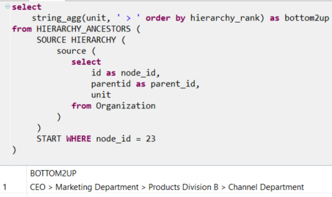 list of parent nodes in hierarchy in HANA database using SQL